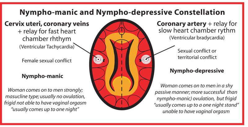 nympho-manic